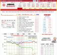 中国纸金网